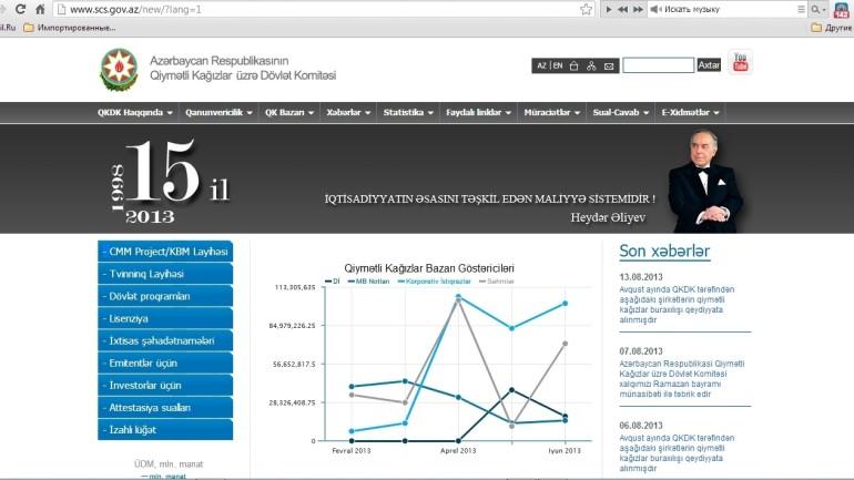 Qiymətli Kağızlar üzrə Dövlət Komitəsinin www.scs. gov.az domen adlı İnternet saytının monitorinqinin yekunu /İCMAL/