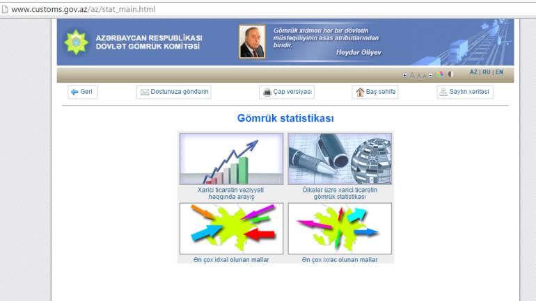 Dövlət Gömrük Komitəsinin www.customs.gov.az domen adlı internet saytının fəaliyyətinin təkmilləşdirilməsi ilə bağlı TÖVSİYƏLƏR