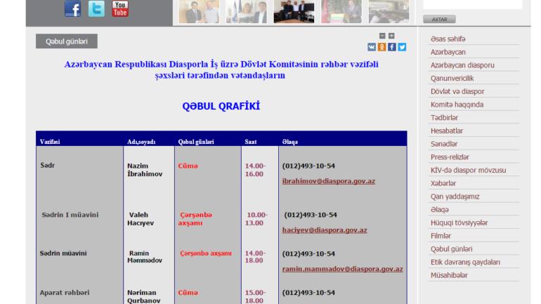 Diasporla İş Üzrə Dövlət Komitəsinin www.diaspora.gov.az  domen adlı internet saytının fəaliyyətinin təkmilləşdirilməsi ilə bağlı TÖVSİYƏLƏR