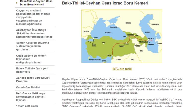 Dövlət Neft Fondunun www.oilfund.az domen adlı internet saytının fəaliyyətinin təkmilləşdirilməsi ilə bağlı TÖVSİYƏLƏR